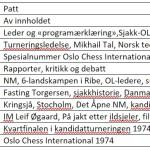 """""""Patt – norsk sjakkorgan"""""""